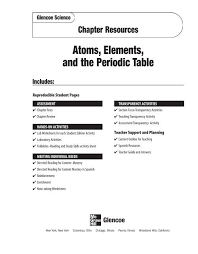 Chemistry bonding packet worksheet 2 reviewing lewis dot …, the periodic table was first developed and published by russian chemist dmitri mendeleev, in 1869. Chapter 4 Resource Atoms Elements And The Periodic Table