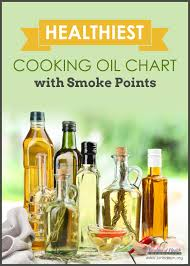 Healthiest Cooking Oil Comparison Chart With Smoke Points