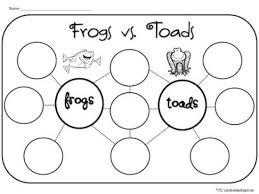 Best 25  Frog and toad ideas on Pinterest    pare schools  H in addition  likewise Frog Activities together with Frog Activities  Worksheets  Printables  and Lesson Plans also 25 Easy Frog and Toad Ideas and Activities   Teach Junkie as well Reading Informational Text Worksheets further  besides Frog   Toad   The Virtual Vine also The REAL Teachers of Orange County  A Little Frog   Toad Freebie additionally 25 Easy Frog and Toad Ideas and Activities   Teach Junkie further 25 Easy Frog and Toad Ideas and Activities   Teach Junkie. on worksheets for first grade frog toad