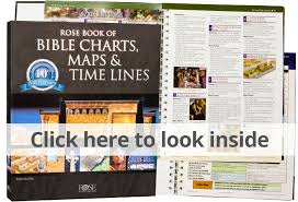 Rose Book Of Bible Charts Maps And Timelines Rose Book Of Bible Charts Maps Timelines Bible Charts