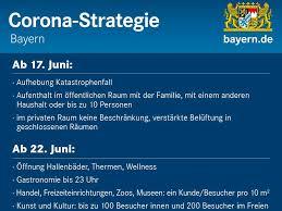 Es werde keine übernahme der bisherigen bundesregel in landesrecht geben, aber es. Corona Strategie In Bayern Verwaltungsgemeinschaft Velden