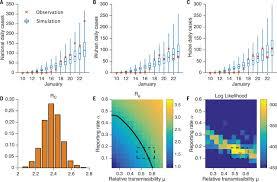 Substantial undocumented infection facilitates the rapid dissemination of  novel coronavirus (SARS-CoV-2)