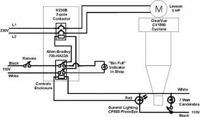 allen bradley motor control wiring diagrams wiring diagram allen bradley 1756 wiring diagrams electronic circuit