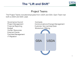 project teams the lift and shift 4 the project teams included employees from usda and gsa