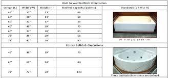average tub size standard bathtub dimensions mobile home bathroom inches length cm tub standard bathtub dimensions