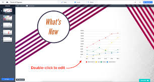 Charts In Prezi Inserting Charts In Prezi Next Prezi Support Center