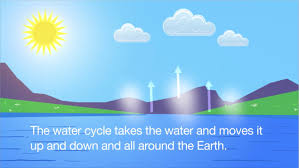 together with  likewise The States of Water Worksheet   Education World besides  also 18 best Physical Science and Earth Science images on Pinterest likewise Fifth Grade Science Worksheets   Education together with 6th Grade The Water Cycle    Ms  Sylvester's Science Page together with A Chance of Rain  Lesson Plans   The Mailbox   Faye Ebron together with  additionally Free printable 5th grade science Worksheets  word lists and besides Science grade 7 pdf. on water vapor science worksheets for grade 5