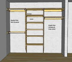Reach in closet organizers do it yourself Inexpensive Control Closet Design Defendcriticalthinkingorg Closet Shelving Layout Design Thisiscarpentry