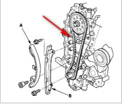 Toyota   Honda Timing Belts and Chains likewise Honda Accord How to Replace Timing Belt  Timing Balancer  and in addition 2002 Honda Civic Timing Belt Alignment Marks for Belt Repla additionally Sandi Pointe – Virtual Library of Collections furthermore Geeks Of Cars  How to Replace a Honda Civic Timing Belt together with 2002 Honda Civic Timing Belt Alignment Marks for Belt Repla besides  together with 2000 Honda Civic EX Timing Belt   Water Pump DIY  D16Y8    YouTube additionally Timing Belt Change   Months or Miles if car is old    Page 2 further  furthermore . on honda civic timing belt repment