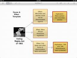 sample lesson plans to teach common core state standards researching causes and effects example