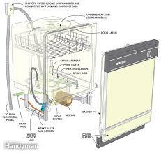 ge dishwasher wiring diagram ge wiring diagrams