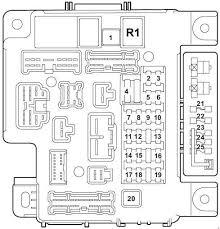 2007 2017 mitsubishi lancer x fuse box diagram