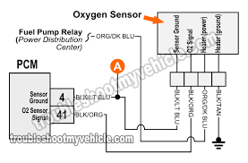 1999 toyota corolla oxygen sensors wiring diagram not lossing wiring diagram of oxygen sensor wiring database library rh 14 arteciock de 2000 corolla pictorial diagram 2001 toyota corolla wiring diagram