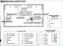 2006 hummer h2 wiring diagram wiring diagram for you • 2005 hummer h2 radio wiring wiring diagram portal rh 13 4 kaminari music de hummer h3 wiring diagram hummer h3 wiring diagram