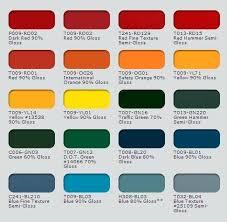 Cardinal Powder Color Chart Dupont Industrial Color Chart Creativedotmedia Info