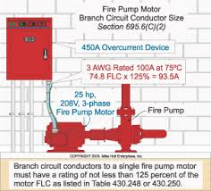 fire pump wiring methods fire image wiring diagram fire pump motor branch circuit conductor size on fire pump wiring methods