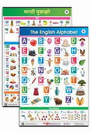 English And Marathi Alphabet And Number Charts For Kids English Alphabet And Marathi Mulakshare Set Of 2 Charts Perfect For Homeschooling