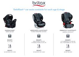 safewash car seats available for each age stage select your country