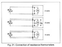 comparision of thermistors thermocouples and rtd s thermistors thermocouples rtd s 2 wire circuit