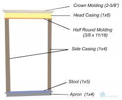 exterior window trim install. parts of window - trim exterior install