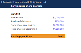 Earnings Per Share Formula Examples How To Calculate Eps