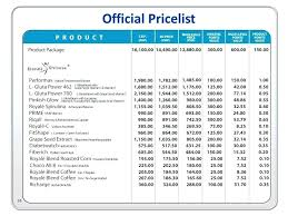 Here Is Preview Of Another Sample Wholesale Price List Template ...