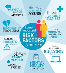 Several risk factors in teen