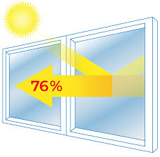 Hitzeschutzfolie Wärmeschutzfolie Für Fenster Folien Berlin