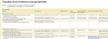 Отчет о работе юриста Ручное и автоматическое распределение задач Управление комплексом задач
