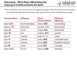 Common Challenges Of Japanese English Translation