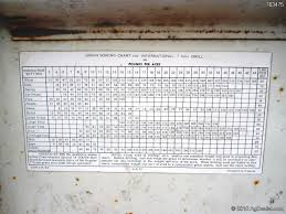 International 510 Grain Drill Seed Chart International 510 Semoir Vendu