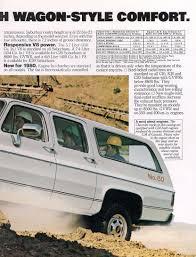Car Brochures - 1980 Chevrolet and GMC Truck Brochures / 1980 ...