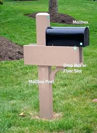 unique residential mailboxes. Unique Mailbox Ideas Full Image For Post Posts Sale Mailboxes . Residential