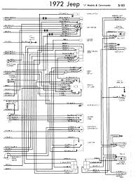 1972 jeep looking for a wiring diagram last models fuse block graphic