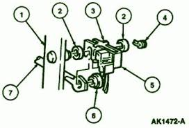 1994 mercedes e320 fuse location wiring diagram for car engine 2004 jaguar xj8 fuse box diagram on 1994 mercedes e320 fuse location