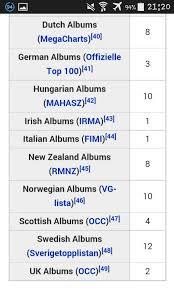 Mega Charts Top 100