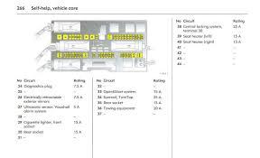vauxhall meriva fuse box layout wiring library Vauxhall Combo at Vauxhall Vivaro Fuse Box Pdf