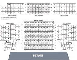 Bristol Riverside Theatre Seating Chart Theatre In Philly