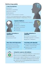 dementia fact sheet dementia or something else
