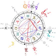 Astrology And Natal Chart Of Tony Leung Ka Fai Born On 1958