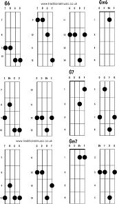 Gsus Chord Guitar Phimvideoorg Office Center Info