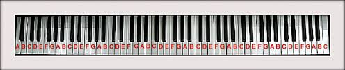 Piano Keyboard Diagram