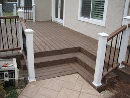 Composite Decking Material Cost