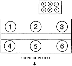 solved whats firing order diagram of 2002 ford escape v6 fixya click here to view the firing order for the 3 0l 6 cyl