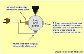rewiring a lamp diagram wire center \u2022 light socket wiring diagram 240v lamp socket wiring with three terminals basic guide wiring diagram u2022 rh needpixies com lamp wiring diagram lamp wiring diagram