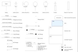 Sequence Diagram Visio Visio Uml State Diagram Tutorial Great Installation Of Wiring