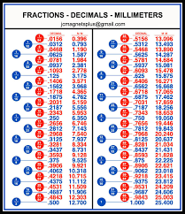 15 Most Popular Fractions To Decimal Chart Printable