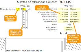 Simulator Graph Program And Self Assessment Tolerances