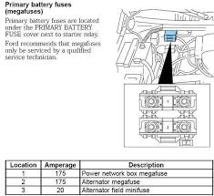 1997 ford ranger wiring diagram facbooik com 1997 Ford Ranger Stereo Wiring Diagram 1997 ford f150 wiring diagram 1997 1997 ford ranger radio wire diagram