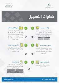 متطلبات تسجيل الفرد المستقل في حساب المواطن | صحيفة المواطن الإلكترونية